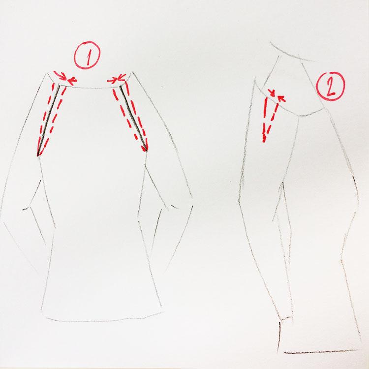 Jak upravit střih s raglánovými rukávy