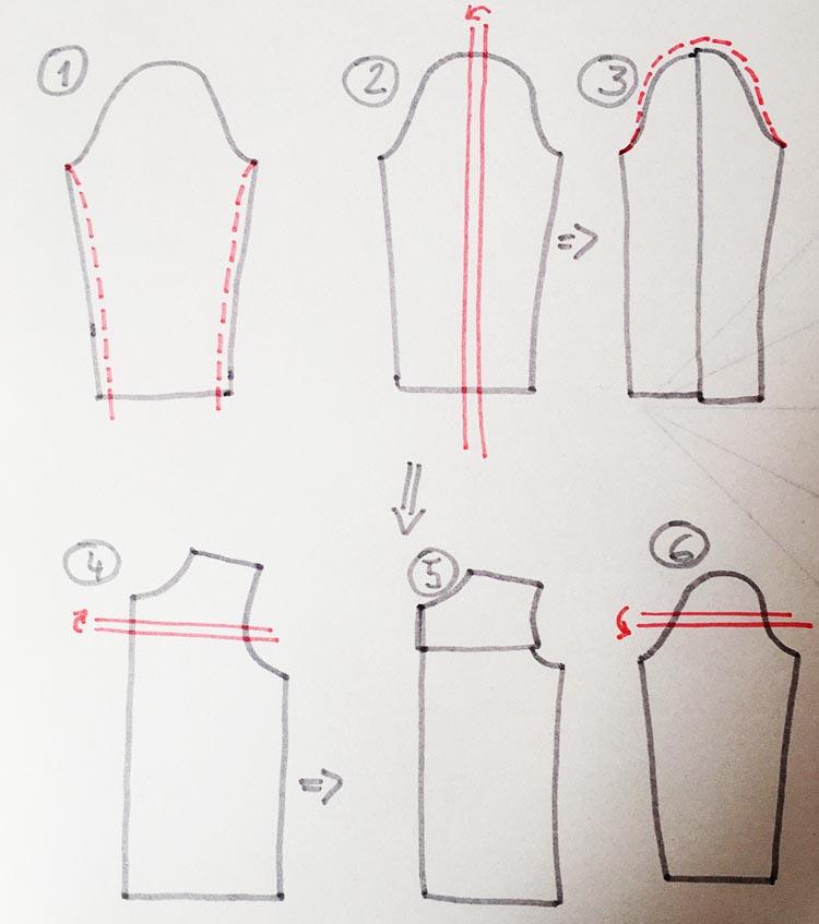 Jak upravit střih rukávu