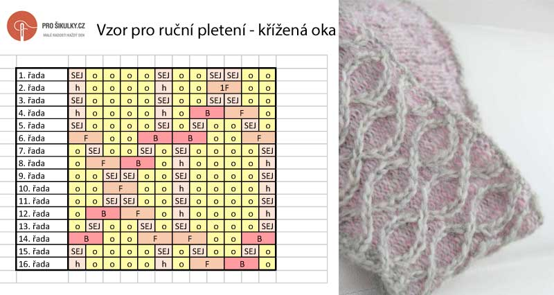 Návod na pletený vzor - schéma pletení - křížená oka - pleteno v kruhových řadách